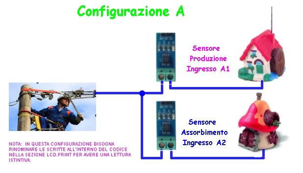 Powermeter%20A%20contatore%20in%20comune.JPG