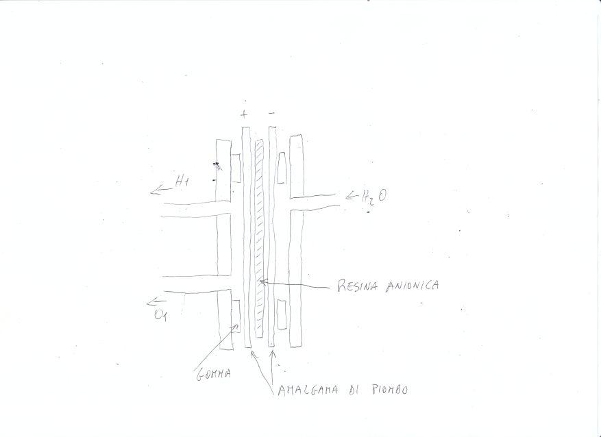 Fuel_cell_ad_amalgama.jpg