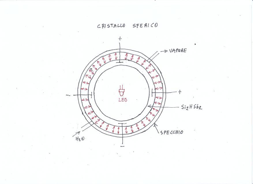 Generatore_istantaneo_di_vapore.jpg