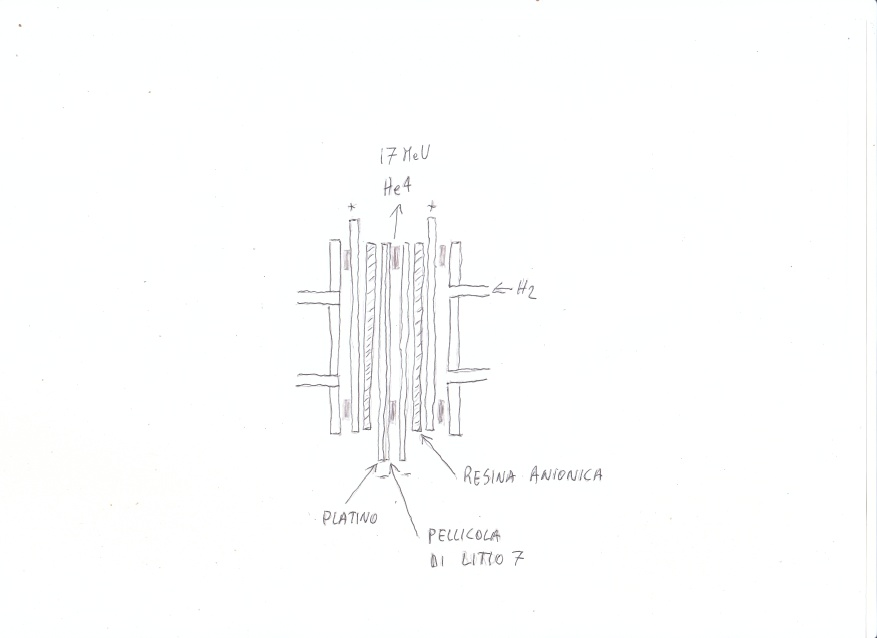 Litio7_protoni_TFC.jpg