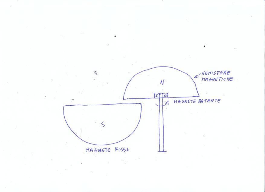 Motore_magnetico.jpg