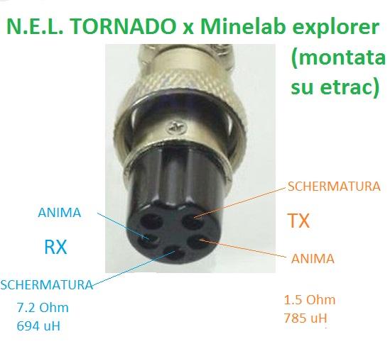 NEL_TORNADO_x_Minelab.jpg