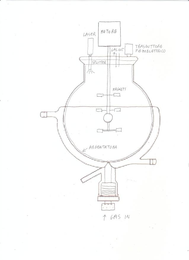 Reattore_a_magneti_rotanti.jpg