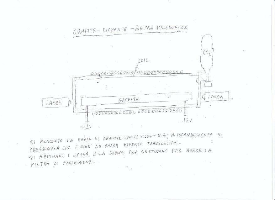 diamanti_e_pietra_unico_reattore.jpg