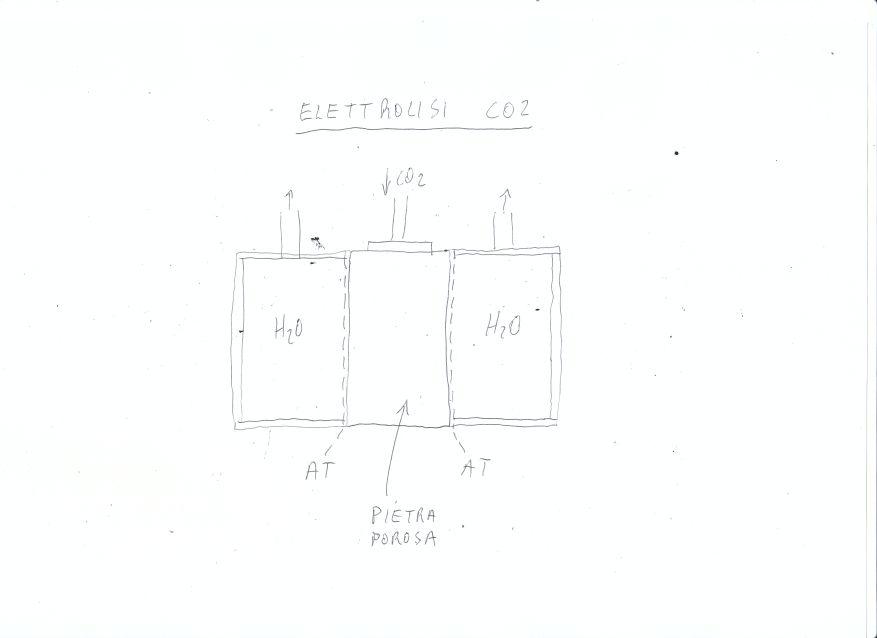 elettrolisi_CO2.jpg