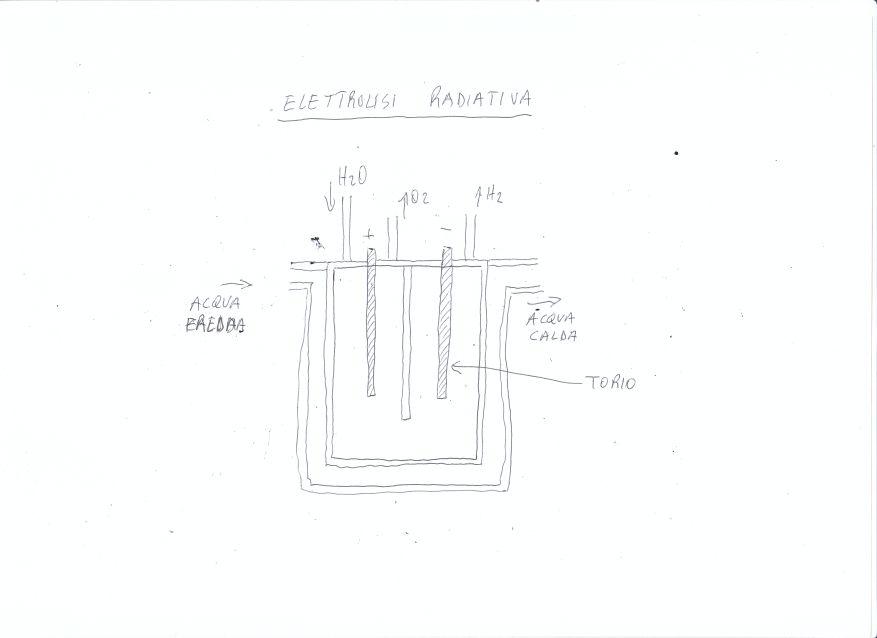 elettrolisi_radiativa.jpg