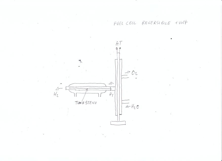 fuel_cell_H1.jpg