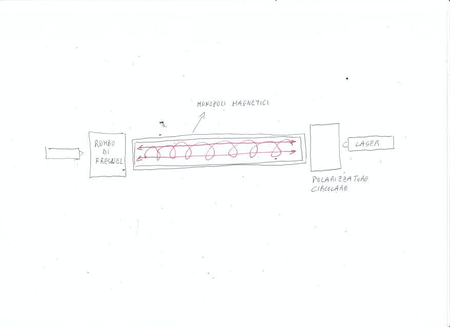 generatore_di_monopoli_magnetici.jpg