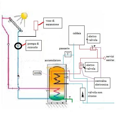 impianto_solare.jpg