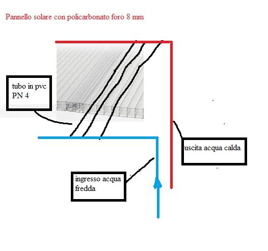 policarbonato.jpg