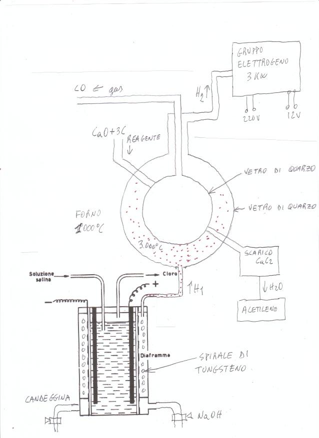 reattore_20filadelfia_202.jpg