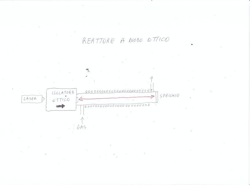 reattore_a_diodo_ottico.jpg