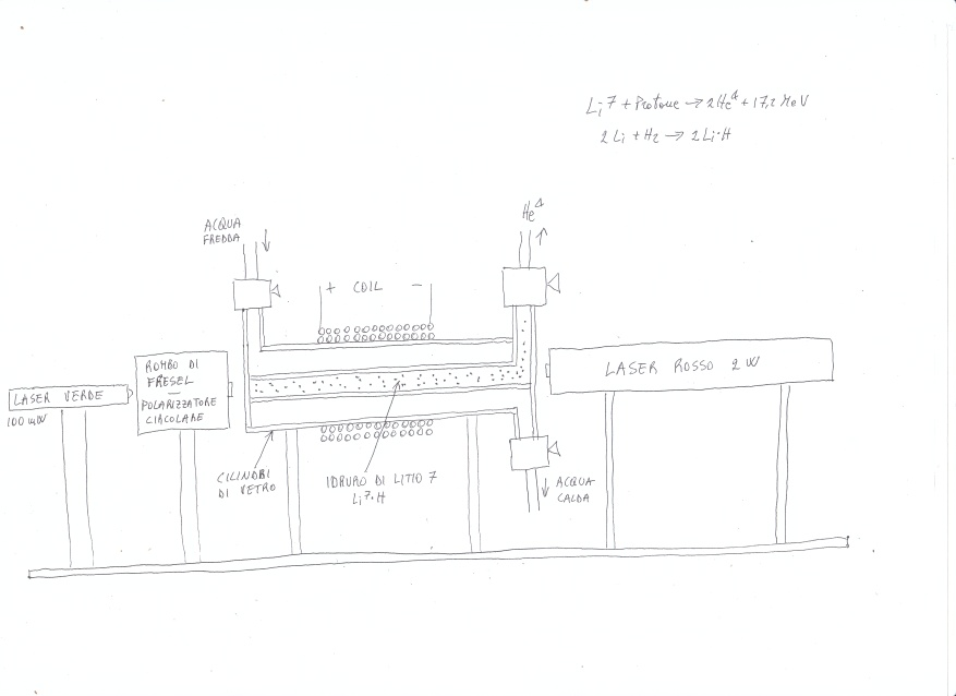 reattore_kekko_franco.jpg