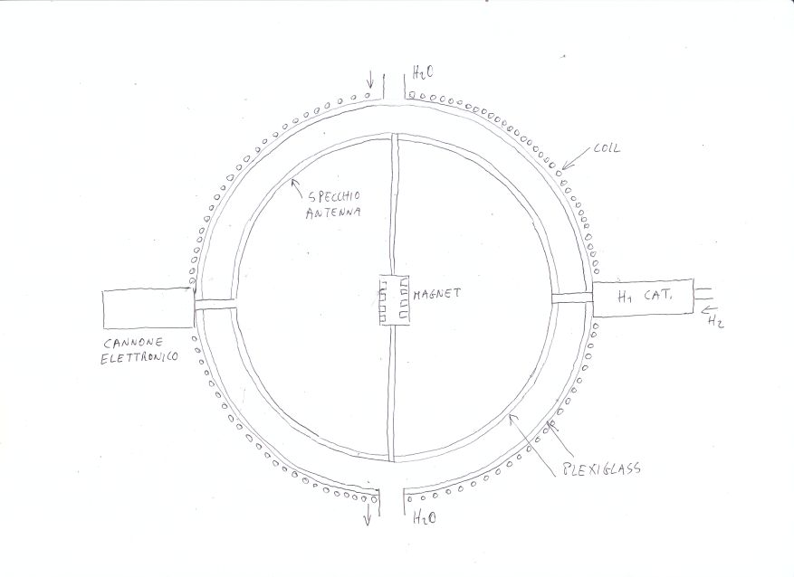 reattore_semplice.jpg