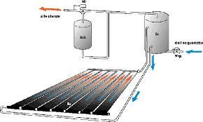 schema_solare.jpg