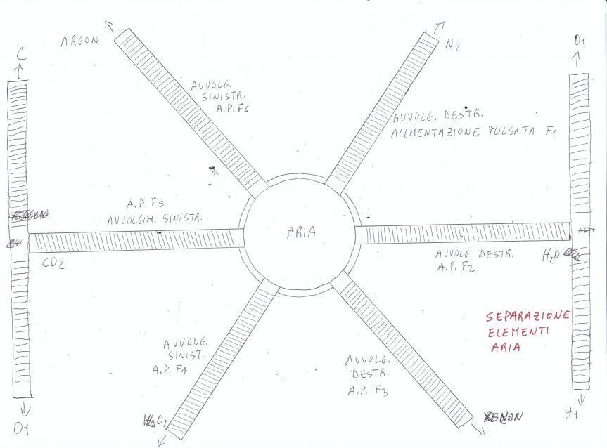 seoarazione_elementi_aria.jpg