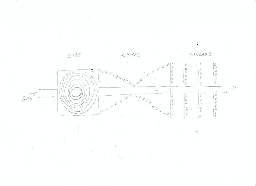 sequenza_bobine.jpg