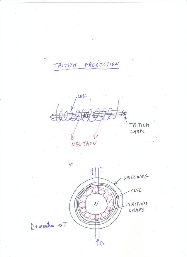 tritium.jpg